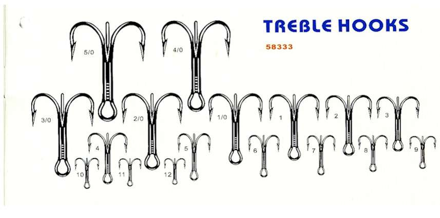 High carbon sport fishing hooks eyelet type and spade for Fishing hook size chart actual size